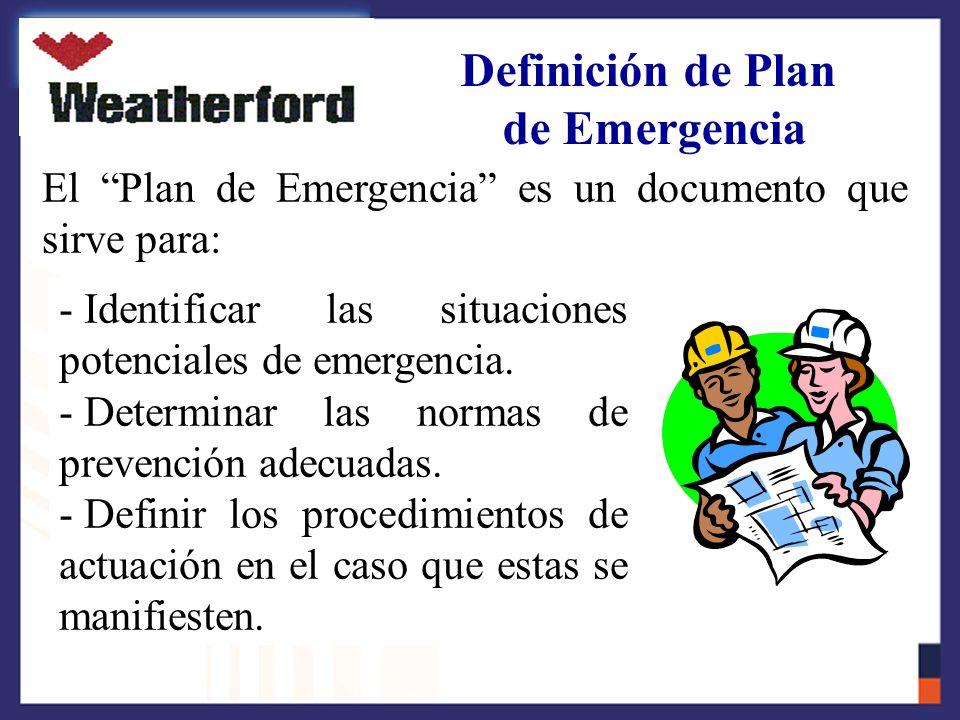 POST-PERDIDAINCIDENTEPRE-PERDIDA CAUSAS INMEDIATASCAUSAS BASICASCONTROLPERDIDA G E M A ACCIDENTE FALLA OPERACIONAL CUASI -PERDIDA SINTOMAS ACTOS SUBESTANDARES CONDICIONES SUBESTANDARES FACTORES PERSONALES TRABAJO PLANES ESTANDARES DESEMPEÑO CAUSALIDAD ACCIDENTE / INCIDENTE