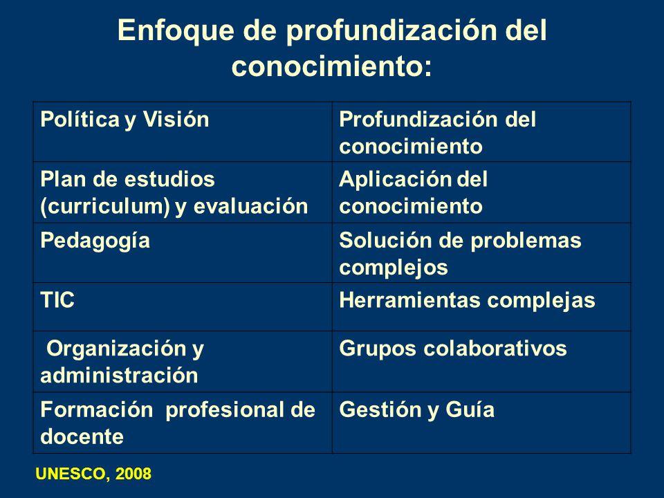 Enfoque de profundización del conocimiento: Política y VisiónProfundización del conocimiento Plan de estudios (curriculum) y evaluación Aplicación del