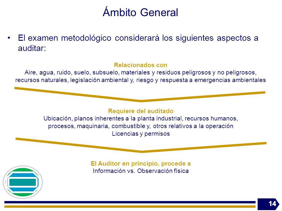 Ámbito General El examen metodológico considerará los siguientes aspectos a auditar: 14 Relacionados con Aire, agua, ruido, suelo, subsuelo, materiale