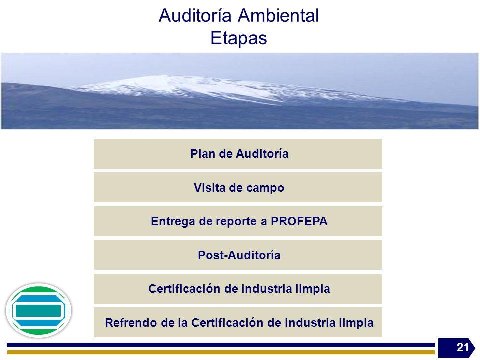 Auditoría Ambiental Etapas 21 Plan de Auditoría Visita de campo Entrega de reporte a PROFEPA Post-Auditoría Certificación de industria limpia Refrendo