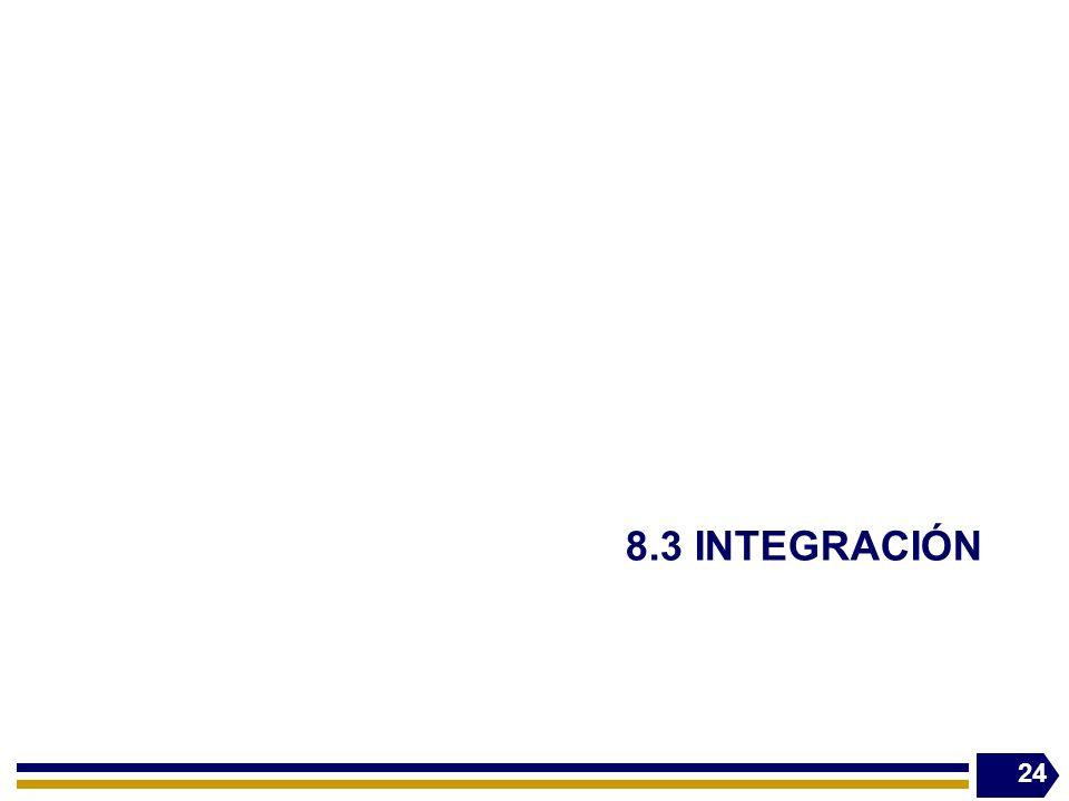 8.3 INTEGRACIÓN 24