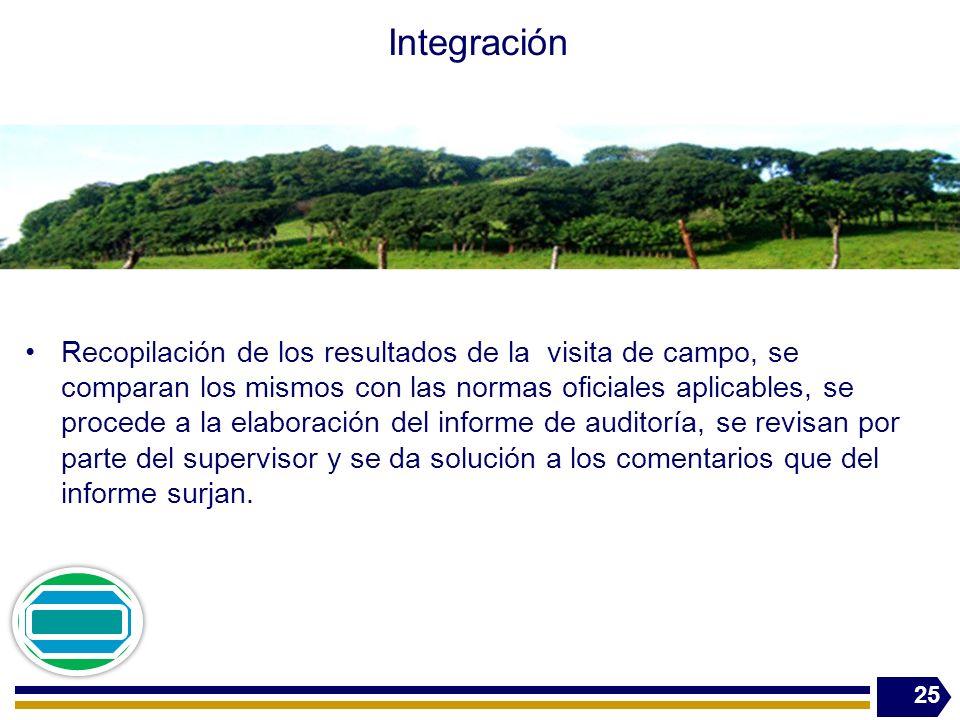 Integración Recopilación de los resultados de la visita de campo, se comparan los mismos con las normas oficiales aplicables, se procede a la elaborac
