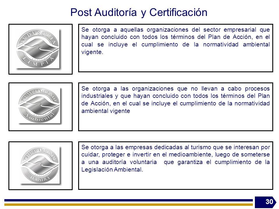 Post Auditoría y Certificación 30 Se otorga a aquellas organizaciones del sector empresarial que hayan concluido con todos los términos del Plan de Ac