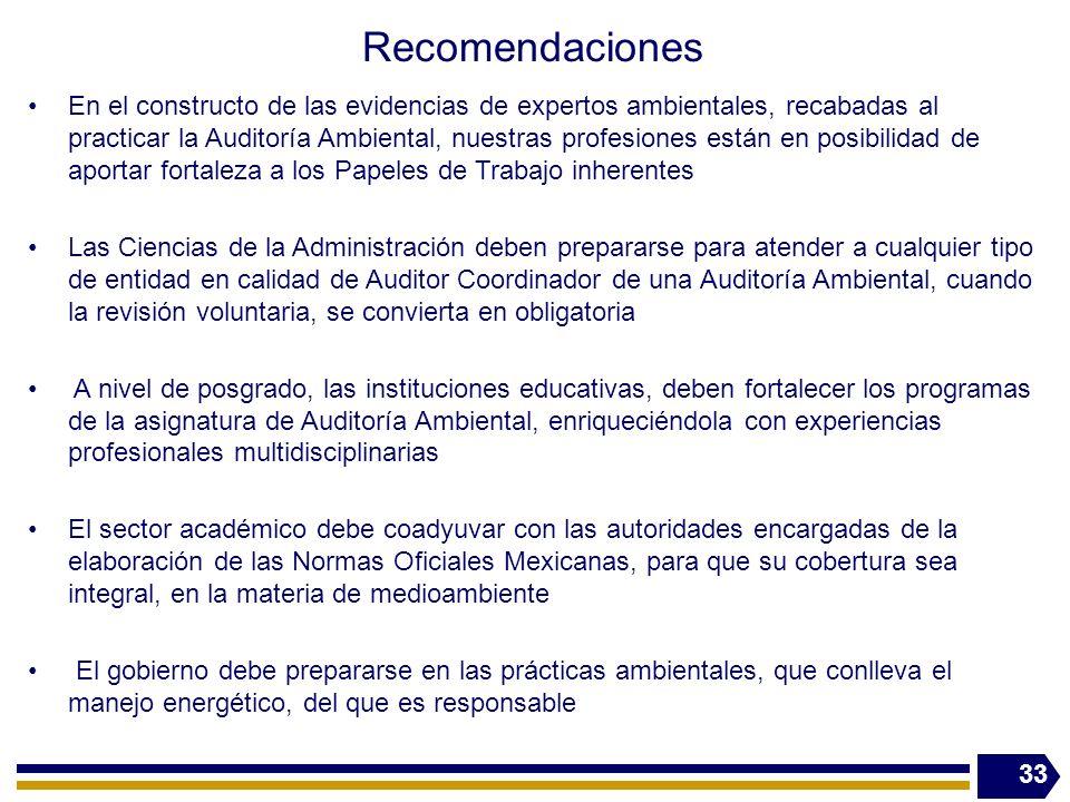 Recomendaciones En el constructo de las evidencias de expertos ambientales, recabadas al practicar la Auditoría Ambiental, nuestras profesiones están en posibilidad de aportar fortaleza a los Papeles de Trabajo inherentes Las Ciencias de la Administración deben prepararse para atender a cualquier tipo de entidad en calidad de Auditor Coordinador de una Auditoría Ambiental, cuando la revisión voluntaria, se convierta en obligatoria A nivel de posgrado, las instituciones educativas, deben fortalecer los programas de la asignatura de Auditoría Ambiental, enriqueciéndola con experiencias profesionales multidisciplinarias El sector académico debe coadyuvar con las autoridades encargadas de la elaboración de las Normas Oficiales Mexicanas, para que su cobertura sea integral, en la materia de medioambiente El gobierno debe prepararse en las prácticas ambientales, que conlleva el manejo energético, del que es responsable 33
