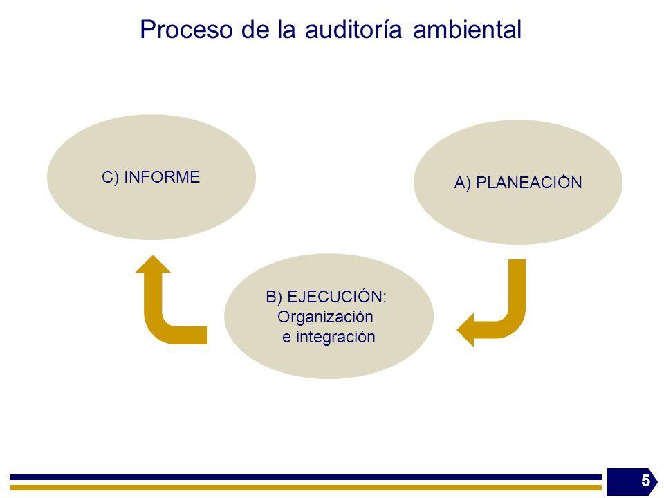 Proceso de la auditoría ambiental 5 A) PLANEACIÓN B) EJECUCIÓN: Organización e integración C) INFORME