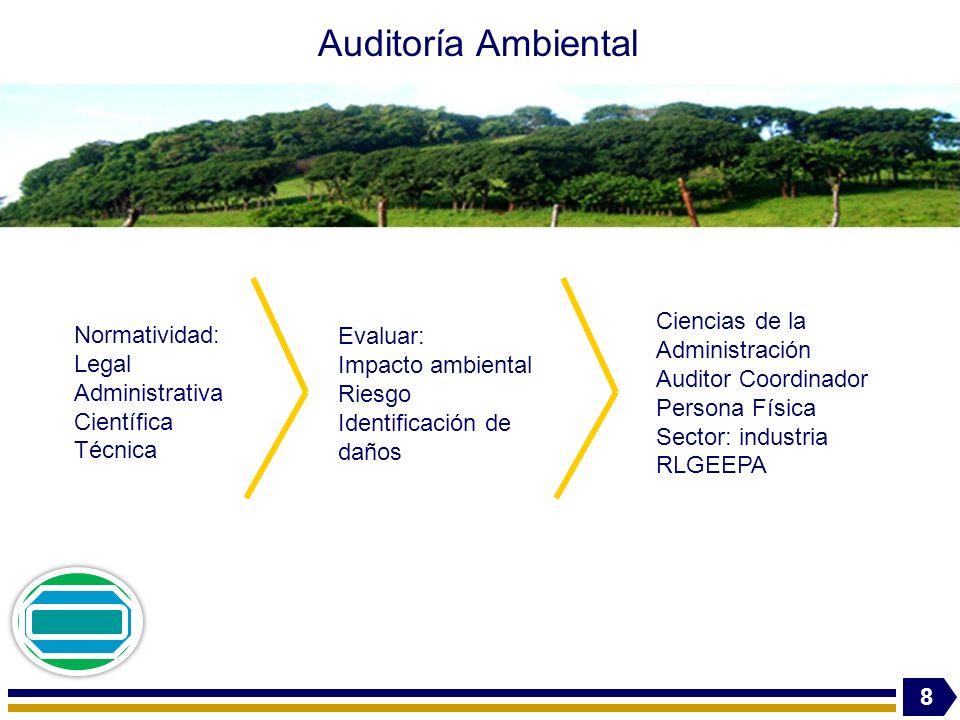 8 Normatividad: Legal Administrativa Científica Técnica Evaluar: Impacto ambiental Riesgo Identificación de daños Ciencias de la Administración Audito