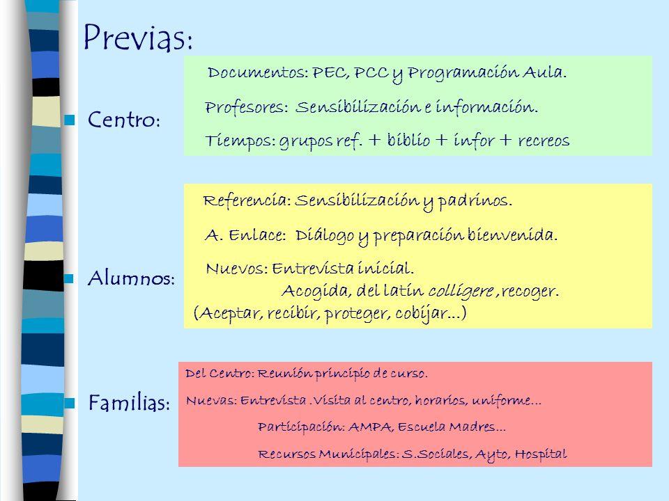 Previas: Centro: Alumnos: Familias: Documentos: PEC, PCC y Programación Aula. Profesores: Sensibilización e información. Tiempos: grupos ref. + biblio