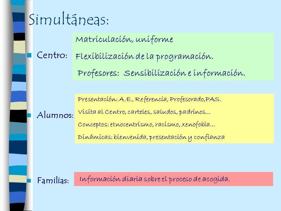 Simultáneas: Centro: Alumnos: Familias: Matriculación, uniforme Flexibilización de la programación. Profesores: Sensibilización e información. Present