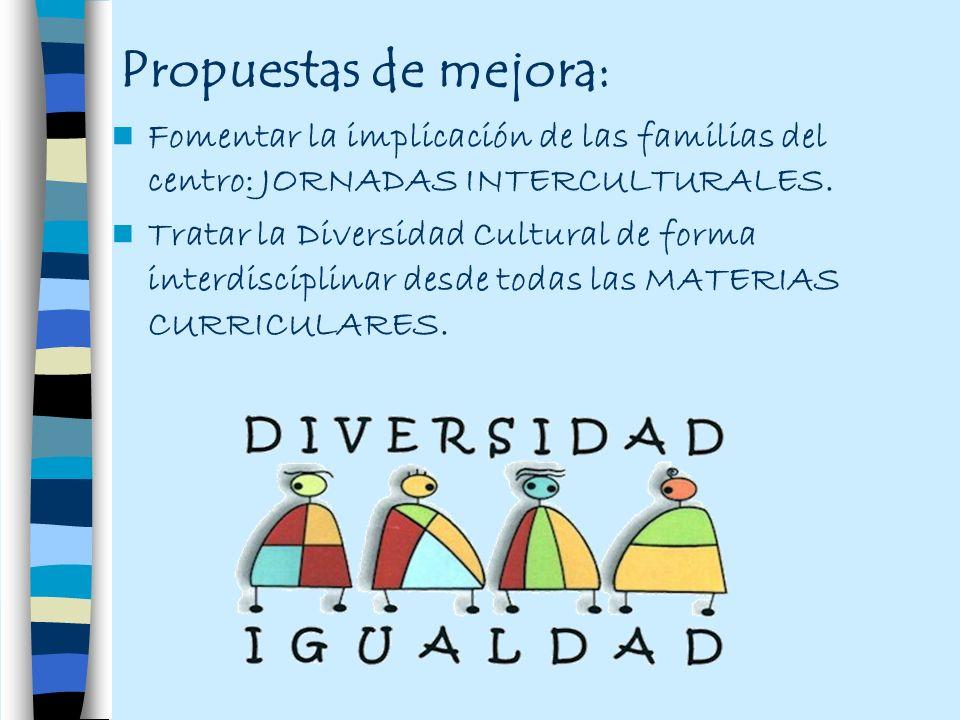 Propuestas de mejora: Fomentar la implicación de las familias del centro: JORNADAS INTERCULTURALES. Tratar la Diversidad Cultural de forma interdiscip