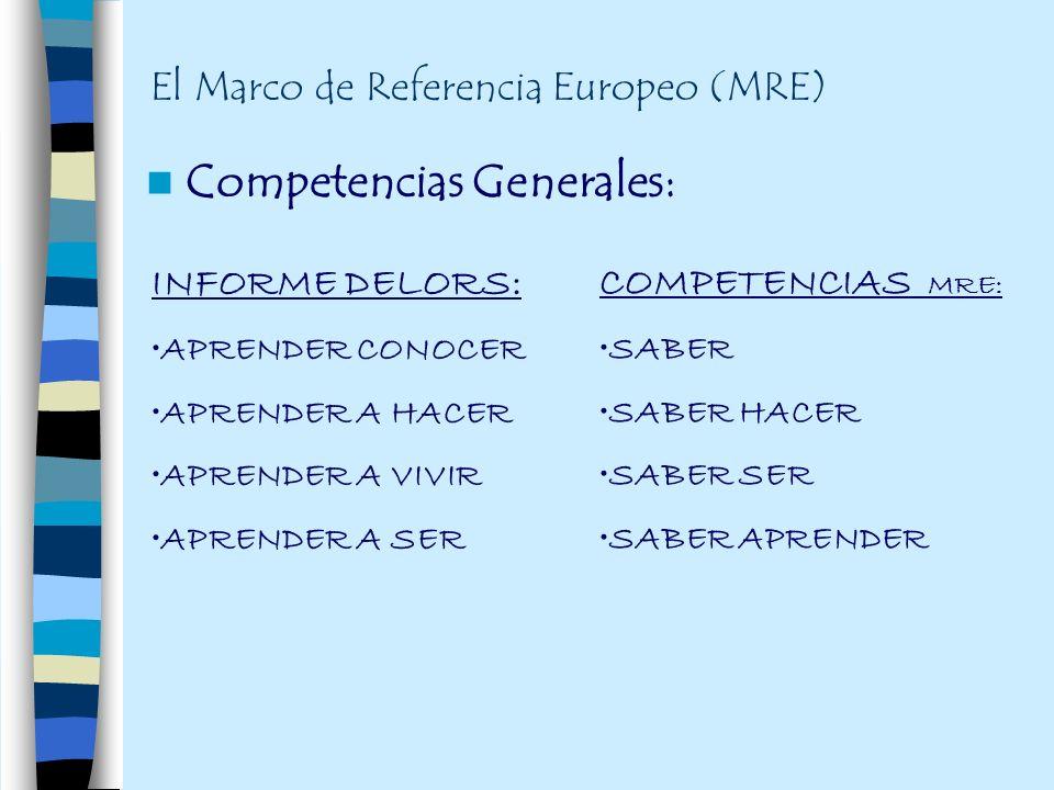 El Marco de Referencia Europeo (MRE) Competencias Generales: INFORME DELORS: APRENDER CONOCER APRENDER A HACER APRENDER A VIVIR APRENDER A SER COMPETE
