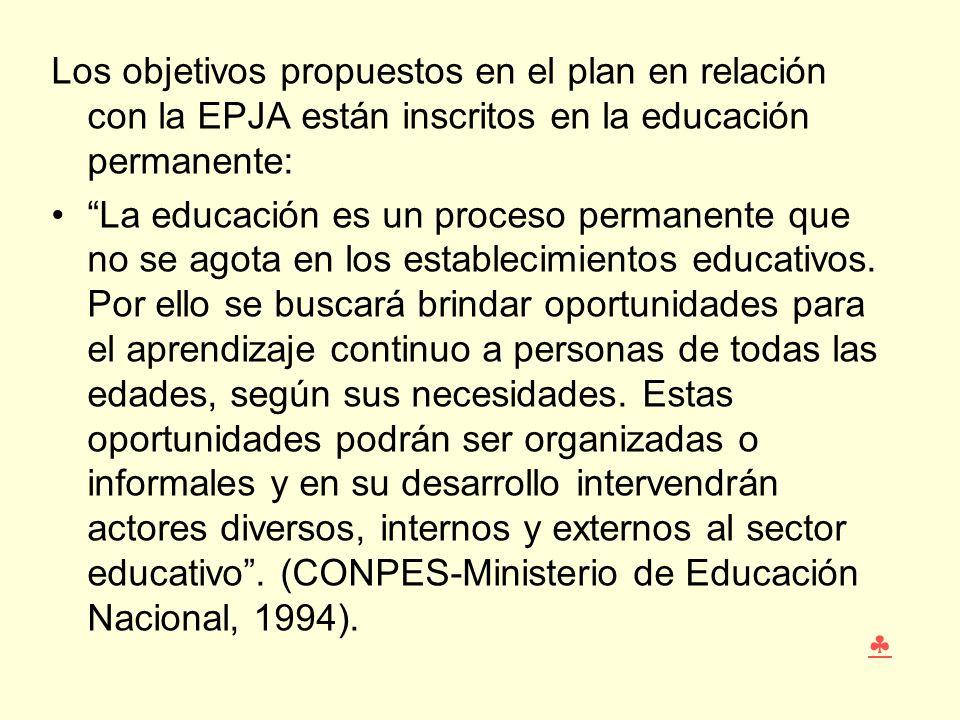 Los objetivos propuestos en el plan en relación con la EPJA están inscritos en la educación permanente: La educación es un proceso permanente que no s