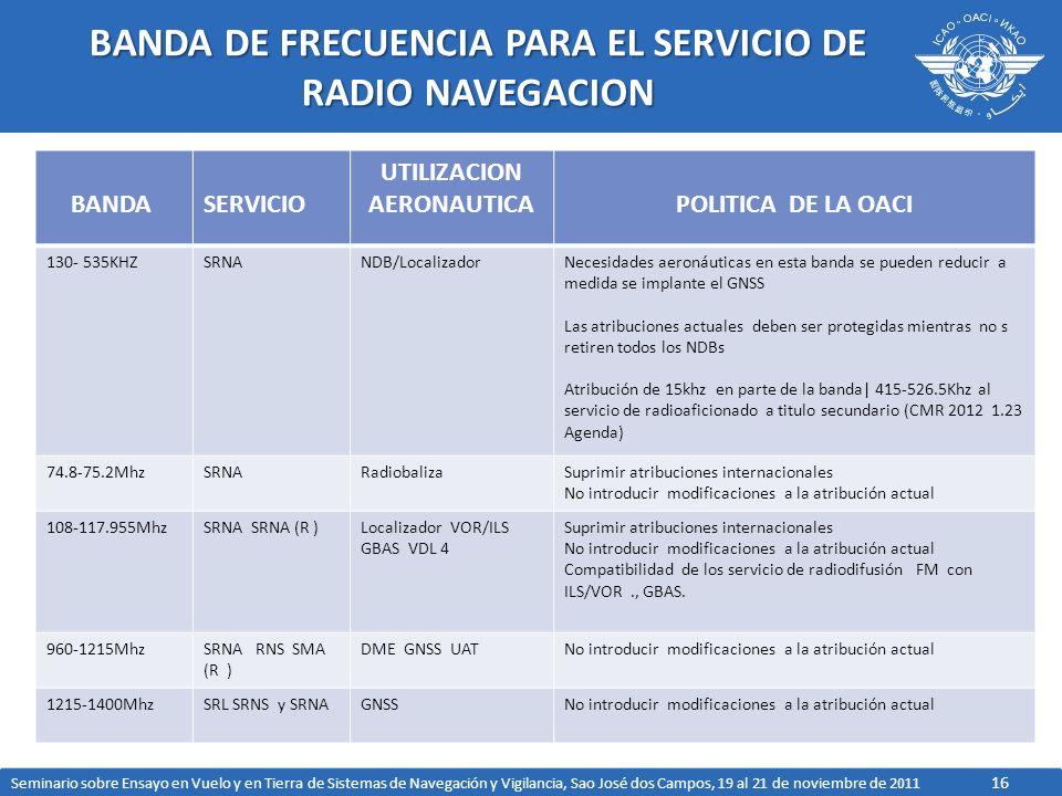 16 BANDA DE FRECUENCIA PARA EL SERVICIO DE RADIO NAVEGACION BANDA SERVICIO UTILIZACION AERONAUTICAPOLITICA DE LA OACI 130- 535KHZSRNANDB/LocalizadorNecesidades aeronáuticas en esta banda se pueden reducir a medida se implante el GNSS Las atribuciones actuales deben ser protegidas mientras no s retiren todos los NDBs Atribución de 15khz en parte de la banda| 415-526.5Khz al servicio de radioaficionado a titulo secundario (CMR 2012 1.23 Agenda) 74.8-75.2MhzSRNARadiobalizaSuprimir atribuciones internacionales No introducir modificaciones a la atribución actual 108-117.955MhzSRNA SRNA (R )Localizador VOR/ILS GBAS VDL 4 Suprimir atribuciones internacionales No introducir modificaciones a la atribución actual Compatibilidad de los servicio de radiodifusión FM con ILS/VOR., GBAS.