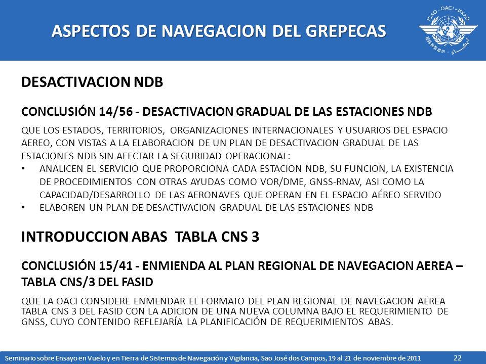 22 ASPECTOS DE NAVEGACION DEL GREPECAS DESACTIVACION NDB CONCLUSIÓN 14/56 - DESACTIVACION GRADUAL DE LAS ESTACIONES NDB QUE LOS ESTADOS, TERRITORIOS,