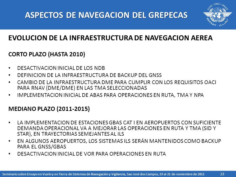23 ASPECTOS DE NAVEGACION DEL GREPECAS EVOLUCION DE LA INFRAESTRUCTURA DE NAVEGACION AEREA CORTO PLAZO (HASTA 2010) DESACTIVACION INICIAL DE LOS NDB D