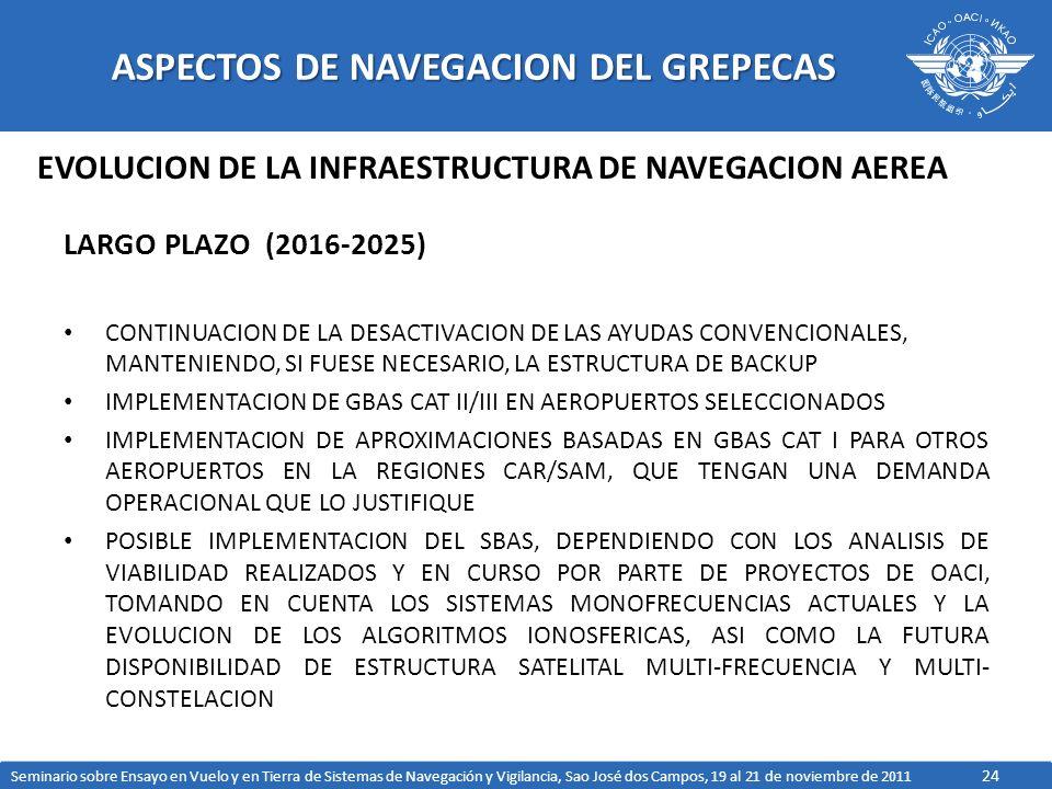 24 ASPECTOS DE NAVEGACION DEL GREPECAS LARGO PLAZO (2016-2025) CONTINUACION DE LA DESACTIVACION DE LAS AYUDAS CONVENCIONALES, MANTENIENDO, SI FUESE NE
