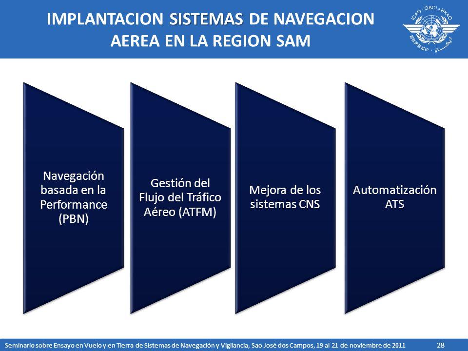 28 SISTEMAS IMPLANTACION SISTEMAS DE NAVEGACION AEREA EN LA REGION SAM Navegación basada en la Performance (PBN) Gestión del Flujo del Tráfico Aéreo (