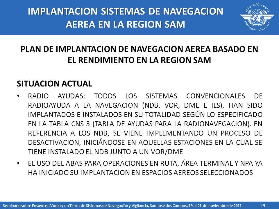 29 IMPLANTACION SISTEMAS DE NAVEGACION AEREA EN LA REGION SAM PLAN DE IMPLANTACION DE NAVEGACION AEREA BASADO EN EL RENDIMIENTO EN LA REGION SAM SITUACION ACTUAL RADIO AYUDAS: TODOS LOS SISTEMAS CONVENCIONALES DE RADIOAYUDA A LA NAVEGACION (NDB, VOR, DME E ILS), HAN SIDO IMPLANTADOS E INSTALADOS EN SU TOTALIDAD SEGÚN LO ESPECIFICADO EN LA TABLA CNS 3 (TABLA DE AYUDAS PARA LA RADIONAVEGACION).