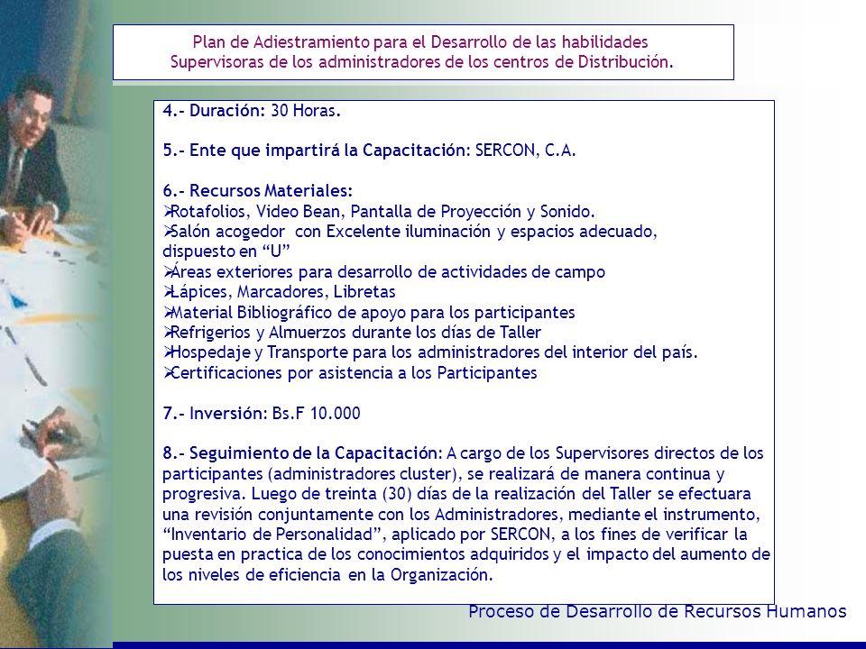 Propuesta de un Plan adiestramiento presentado a la Dirección General de Snacks América latina Proceso de Desarrollo de Recursos Humanos PROPUESTA INI