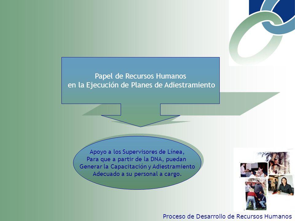Papel de Recursos Humanos en la Ejecución de Planes de Adiestramiento Garantizar la creación de Equipos Plurifuncionales para Impartir el Adiestramien