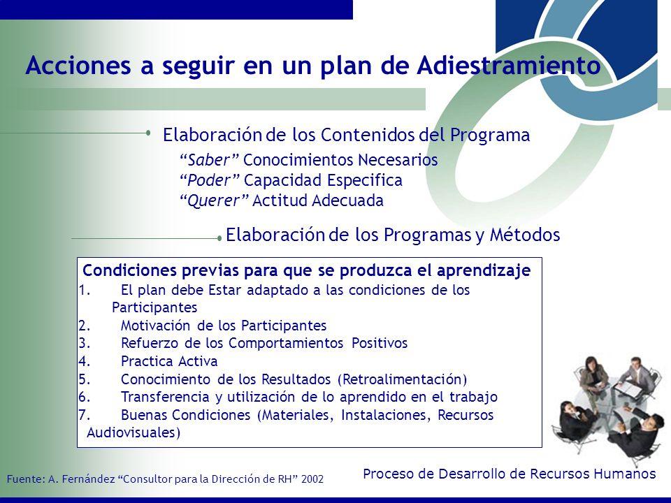 Proceso de Desarrollo de Recursos Humanos ETAPAS DE UN PLAN DE ADIESTRAMIENTO 1.Detectar las necesidades de adiestramiento y Clasificarlas. 2.Planific