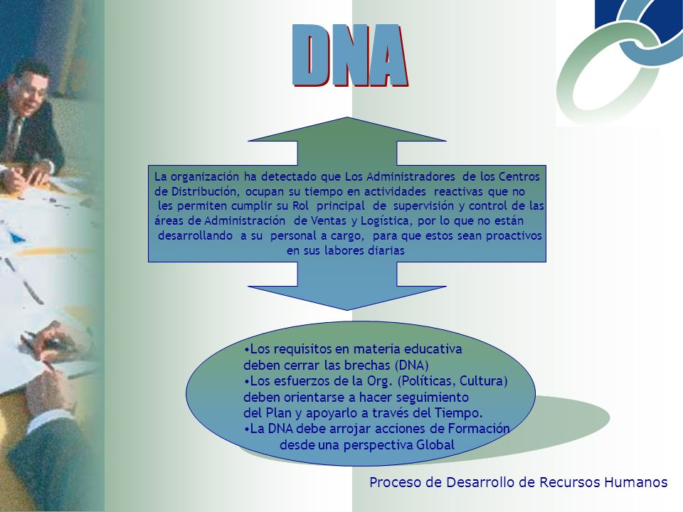 Consideraciones en un plan de adiestramiento Proceso de Desarrollo de Recursos Humanos ESTRUCTURA DE LOS PROGRAMAS OBJETIVO Especifico General Secuenc