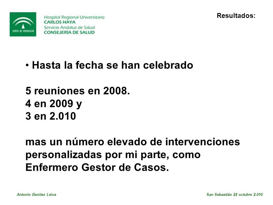 Hasta la fecha se han celebrado 5 reuniones en 2008.