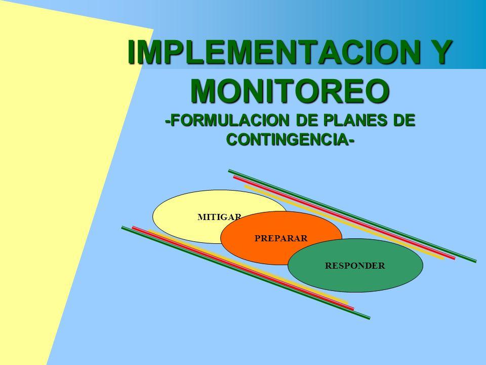 IMPLEMENTACION Y MONITOREO -FORMULACION DE PLANES DE CONTINGENCIA- MITIGAR PREPARAR RESPONDER