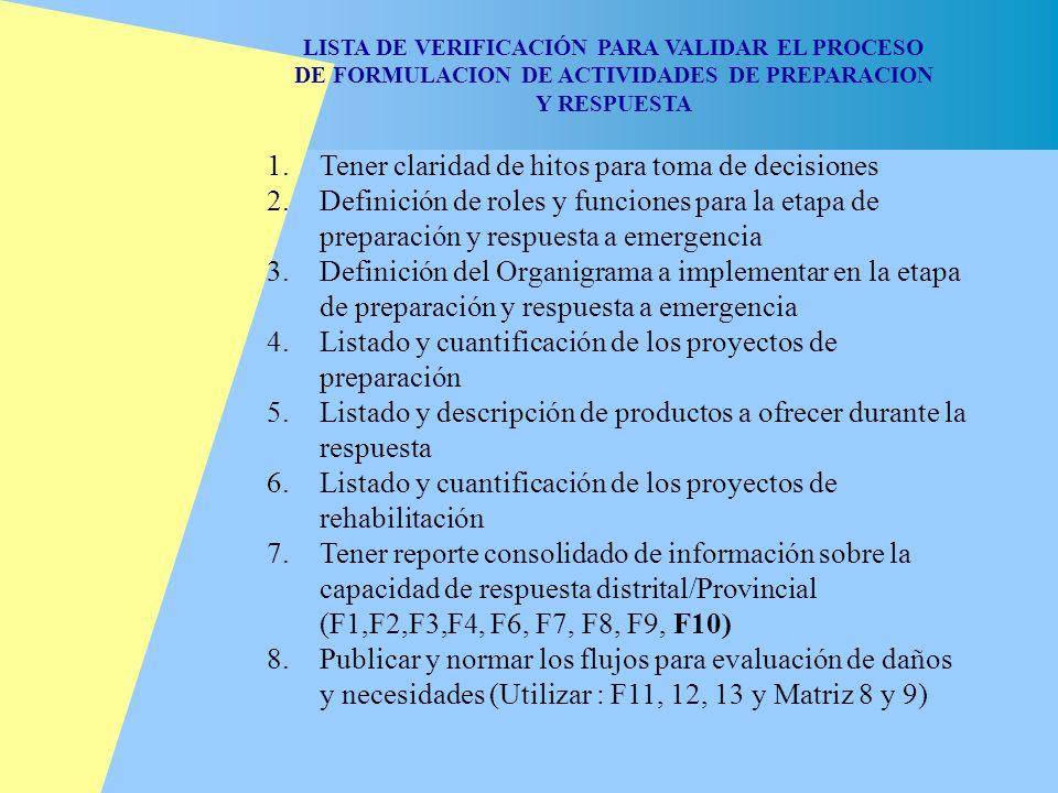 LISTA DE VERIFICACIÓN PARA VALIDAR EL PROCESO DE FORMULACION DE ACTIVIDADES DE PREPARACION Y RESPUESTA 1.Tener claridad de hitos para toma de decision