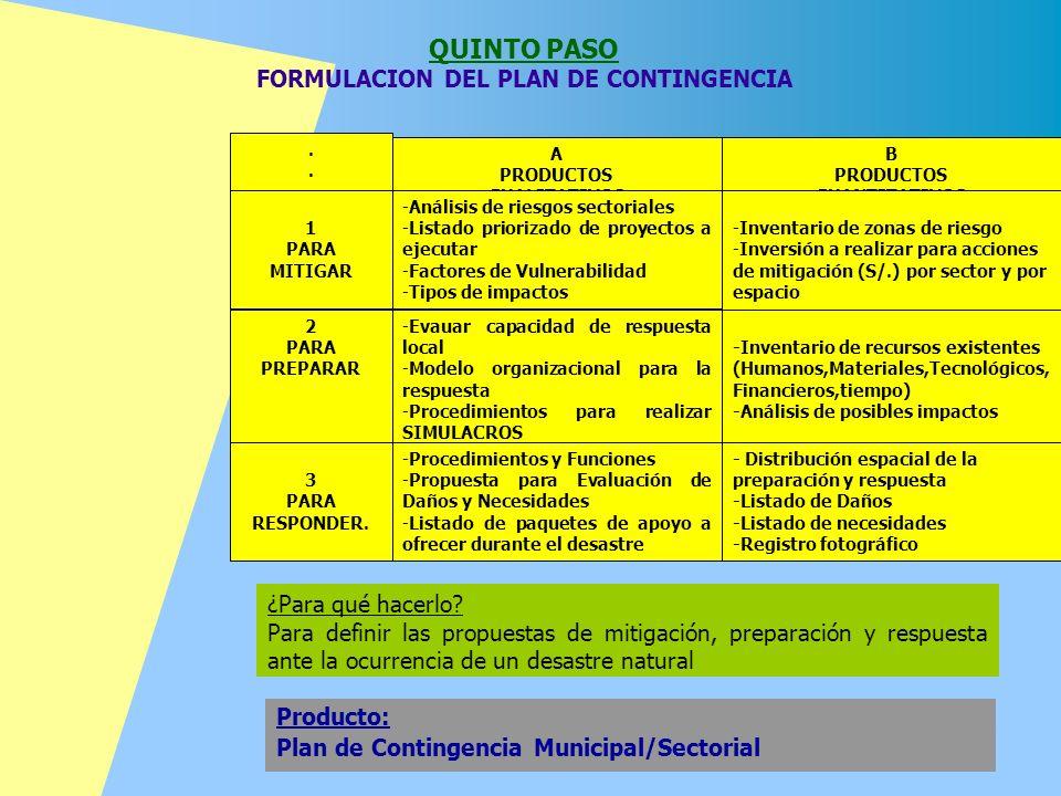 QUINTO PASO FORMULACION DEL PLAN DE CONTINGENCIA ¿Para qué hacerlo? Para definir las propuestas de mitigación, preparación y respuesta ante la ocurren