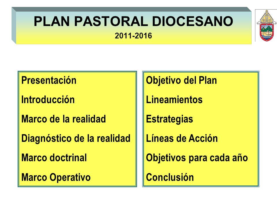 PLAN PASTORAL DIOCESANO 2011-2016 Presentación Introducción Marco de la realidad Diagnóstico de la realidad Marco doctrinal Marco Operativo Objetivo d