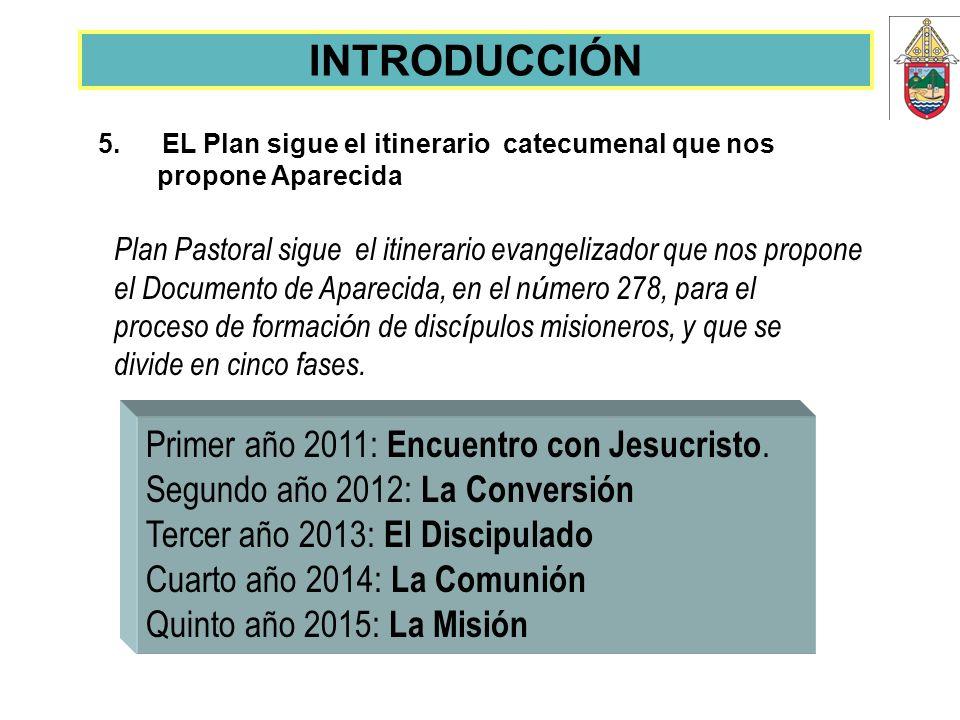 5.EL Plan sigue el itinerario catecumenal que nos propone Aparecida Plan Pastoral sigue el itinerario evangelizador que nos propone el Documento de Ap