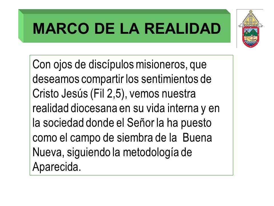 MARCO DE LA REALIDAD Con ojos de discípulos misioneros, que deseamos compartir los sentimientos de Cristo Jesús (Fil 2,5), vemos nuestra realidad dioc