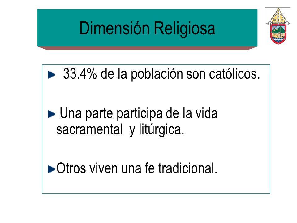 Dimensión Religiosa 33.4% de la población son católicos. Una parte participa de la vida sacramental y litúrgica. Otros viven una fe tradicional.