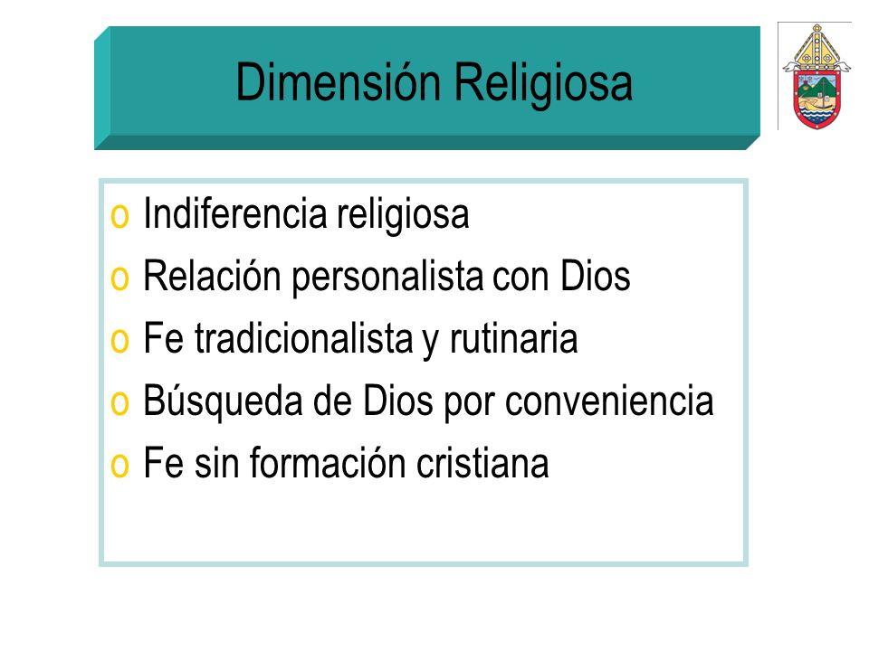 Dimensión Religiosa oIndiferencia religiosa oRelación personalista con Dios oFe tradicionalista y rutinaria oBúsqueda de Dios por conveniencia oFe sin