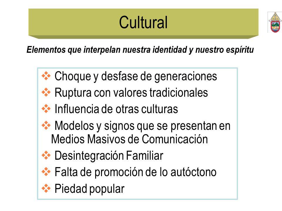 Cultural Choque y desfase de generaciones Ruptura con valores tradicionales Influencia de otras culturas Modelos y signos que se presentan en Medios M