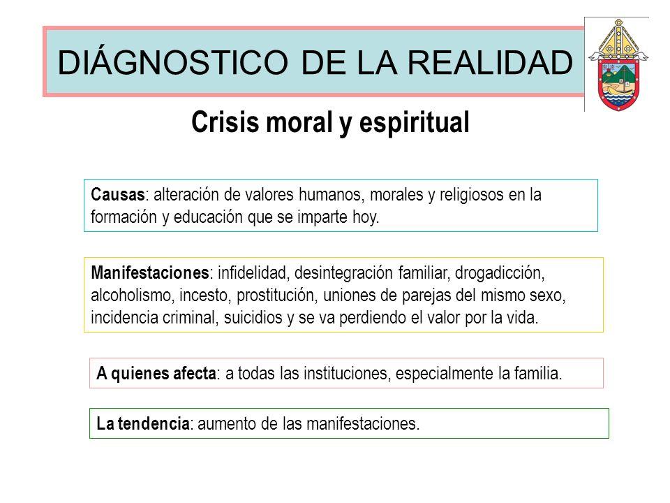 DIÁGNOSTICO DE LA REALIDAD Crisis moral y espiritual Causas : alteración de valores humanos, morales y religiosos en la formación y educación que se i