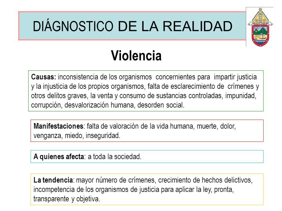 DIÁGNOSTICO DE LA REALIDAD Violencia Causas: inconsistencia de los organismos concernientes para impartir justicia y la injusticia de los propios orga