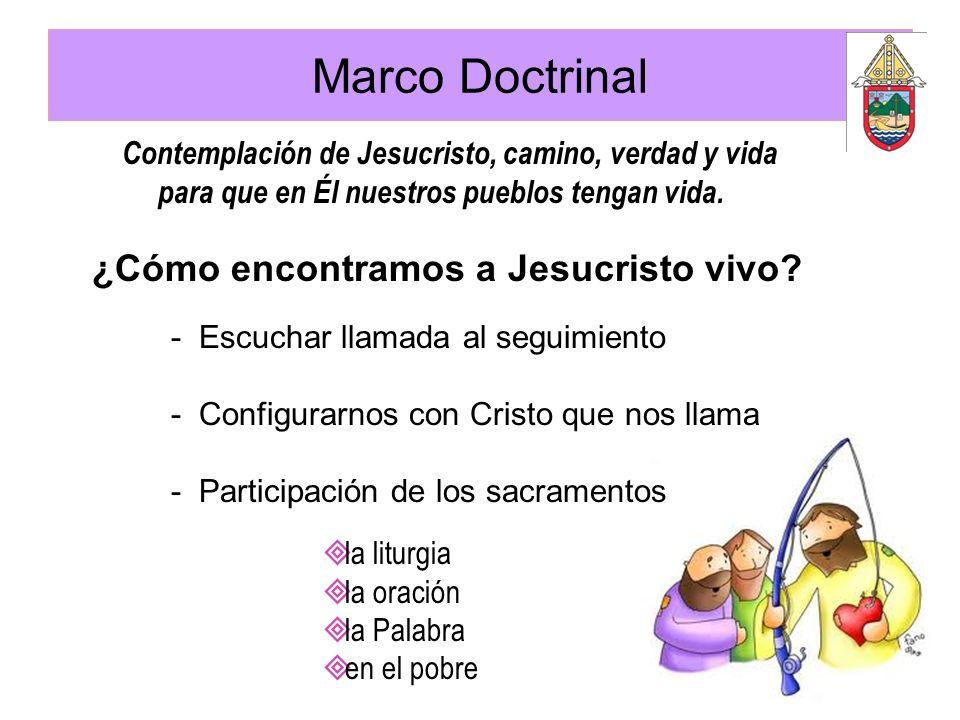 Marco Doctrinal ¿Cómo encontramos a Jesucristo vivo? Contemplación de Jesucristo, camino, verdad y vida para que en Él nuestros pueblos tengan vida. l