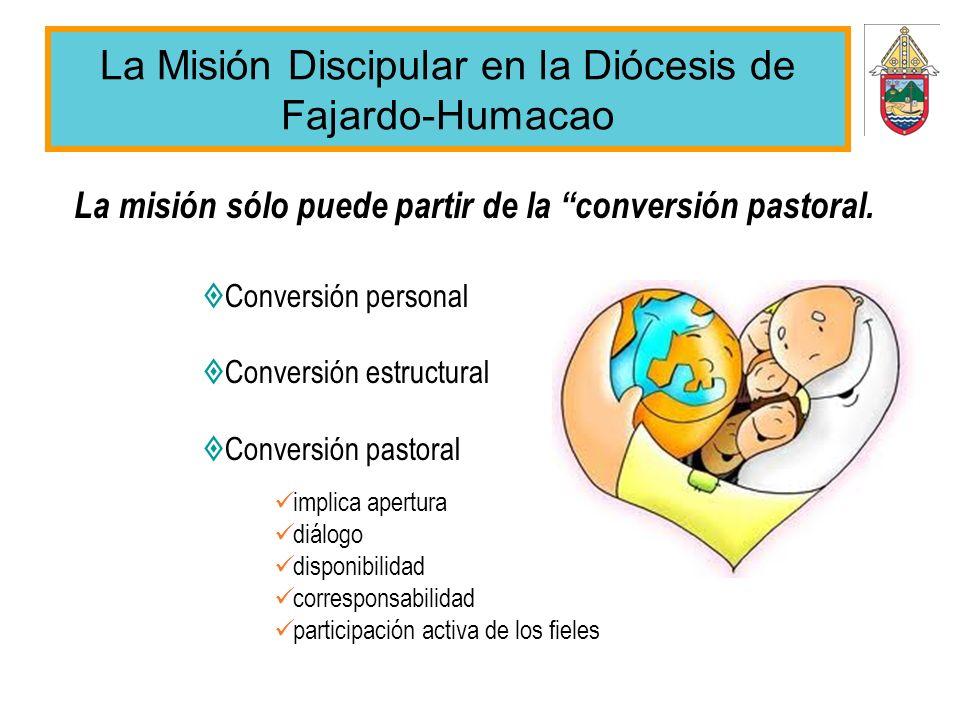 La Misión Discipular en la Diócesis de Fajardo-Humacao La misión sólo puede partir de la conversión pastoral. Conversión personal Conversión estructur