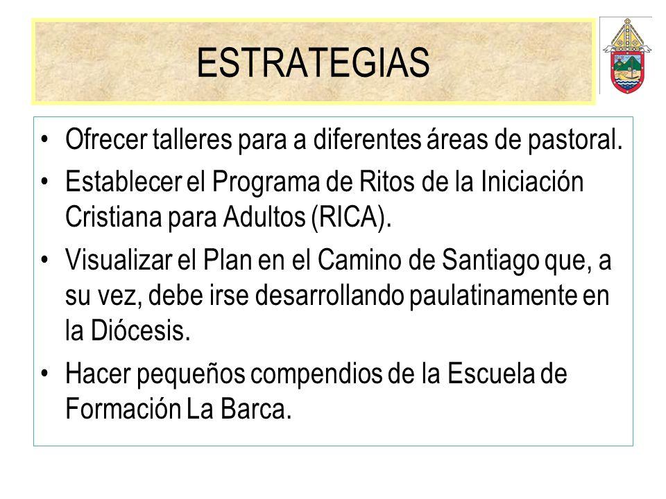 ESTRATEGIAS Ofrecer talleres para a diferentes áreas de pastoral. Establecer el Programa de Ritos de la Iniciación Cristiana para Adultos (RICA). Visu