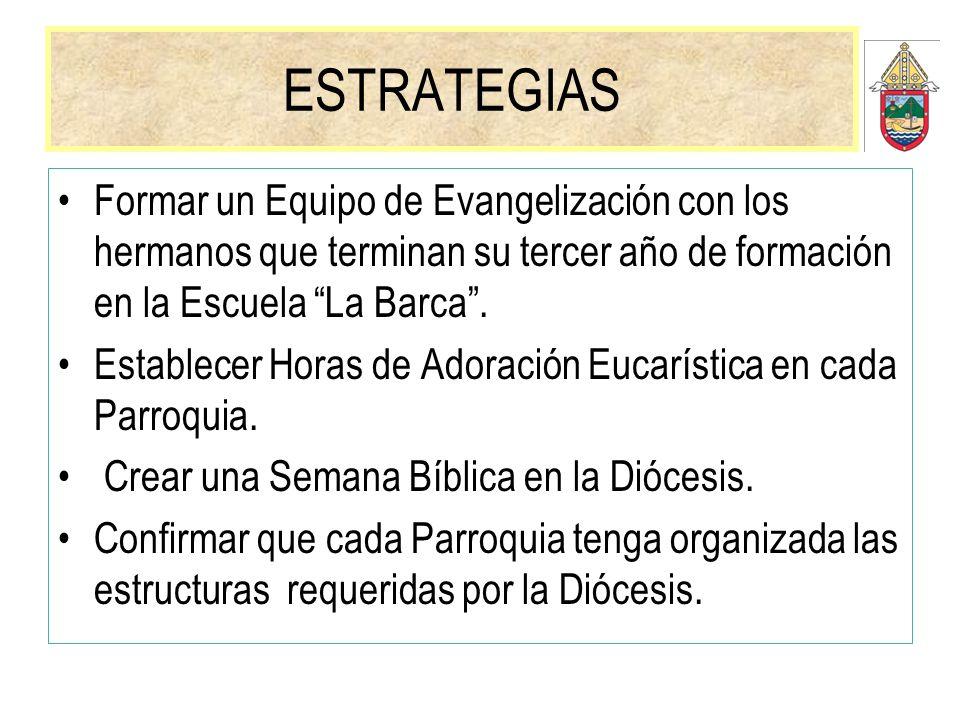 ESTRATEGIAS Formar un Equipo de Evangelización con los hermanos que terminan su tercer año de formación en la Escuela La Barca. Establecer Horas de Ad