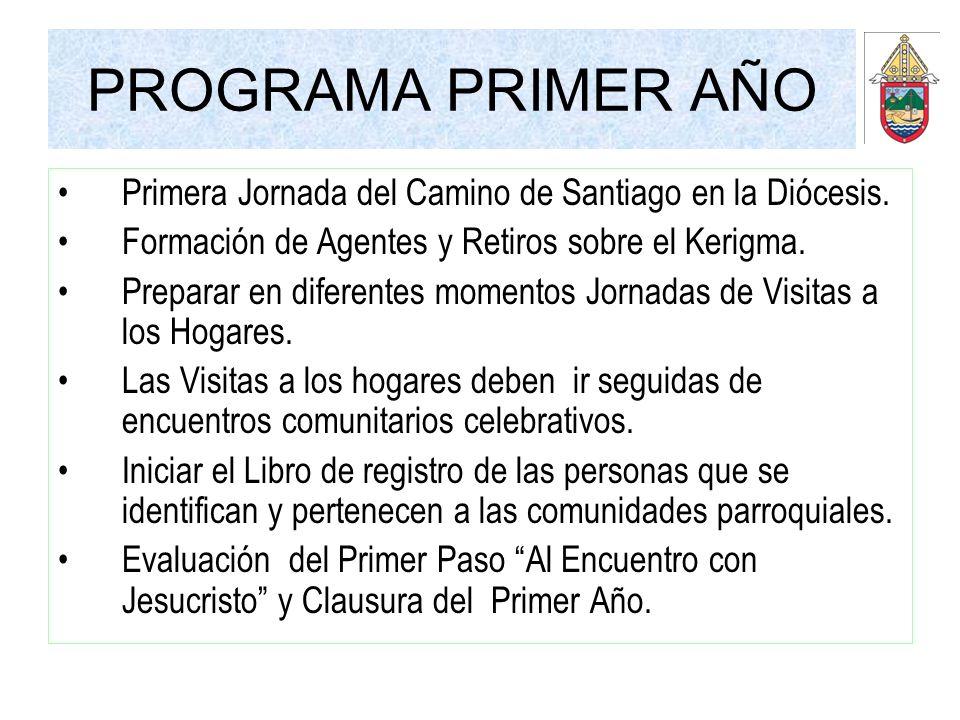 PROGRAMA PRIMER AÑO Primera Jornada del Camino de Santiago en la Diócesis. Formación de Agentes y Retiros sobre el Kerigma. Preparar en diferentes mom