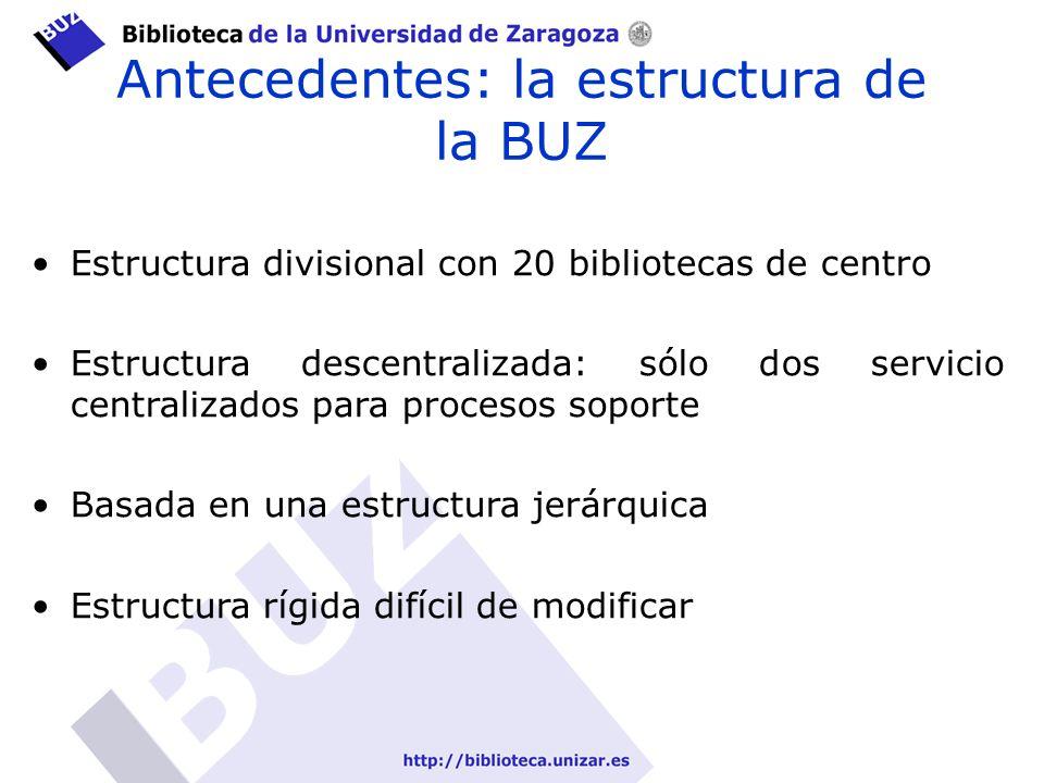 Antecedentes: la estructura de la BUZ Estructura divisional con 20 bibliotecas de centro Estructura descentralizada: sólo dos servicio centralizados para procesos soporte Basada en una estructura jerárquica Estructura rígida difícil de modificar