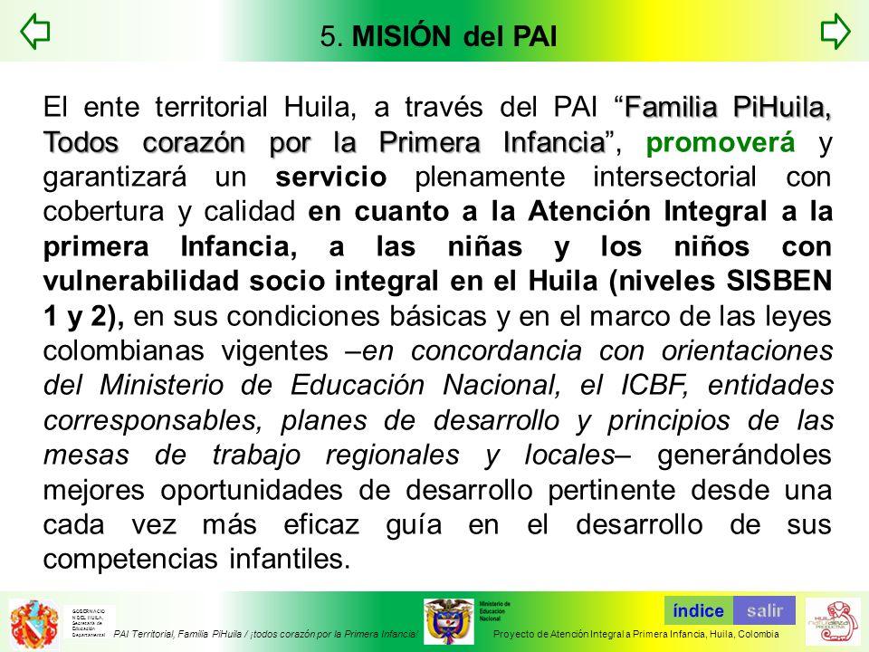 GOBERNACIO N DEL HUILA. Secretaría de Educación Departamental PAI Territorial, Familia PiHuila / ¡todos corazón por la Primera Infancia! Proyecto de A