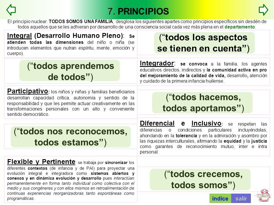 7. PRINCIPIOS El principio nuclear: TODOS SOMOS UNA FAMILIA, desglosa los siguientes apartes como principios específicos sin desdén de todos aquellos