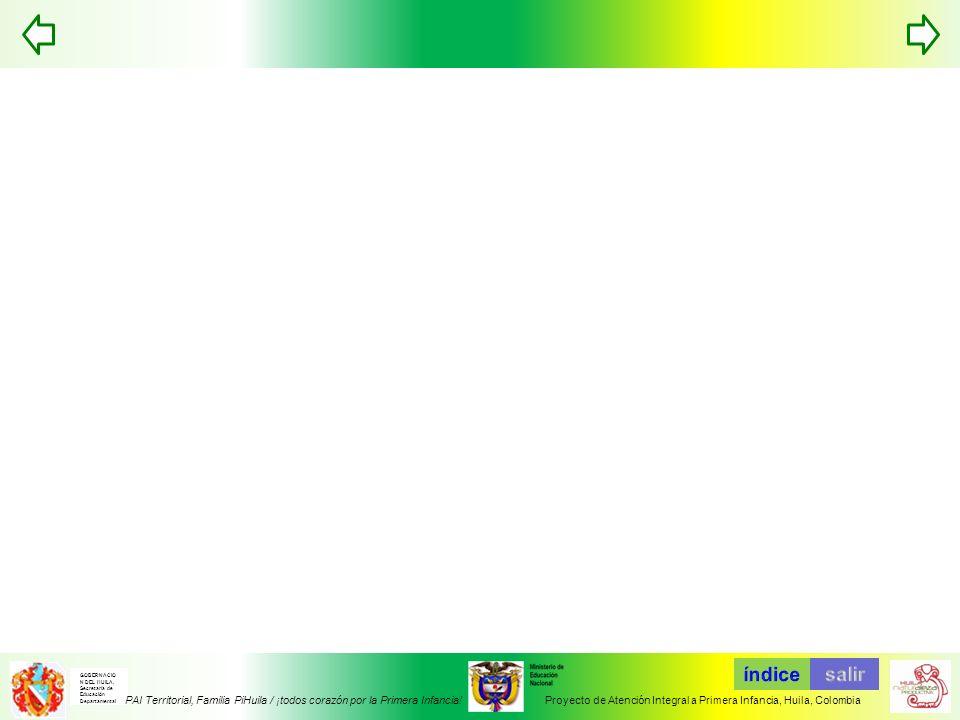 TABLA DE CONTENIDOS GOBERNACIO N DEL HUILA. Secretaría de Educación Departamental PAI Territorial, Familia PiHuila / ¡todos corazón por la Primera Inf