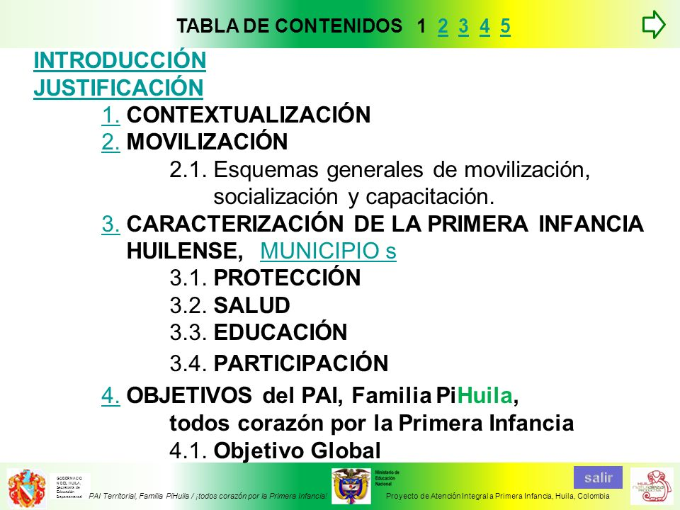TABLA DE CONTENIDOS GOBERNACIO N DEL HUILA.