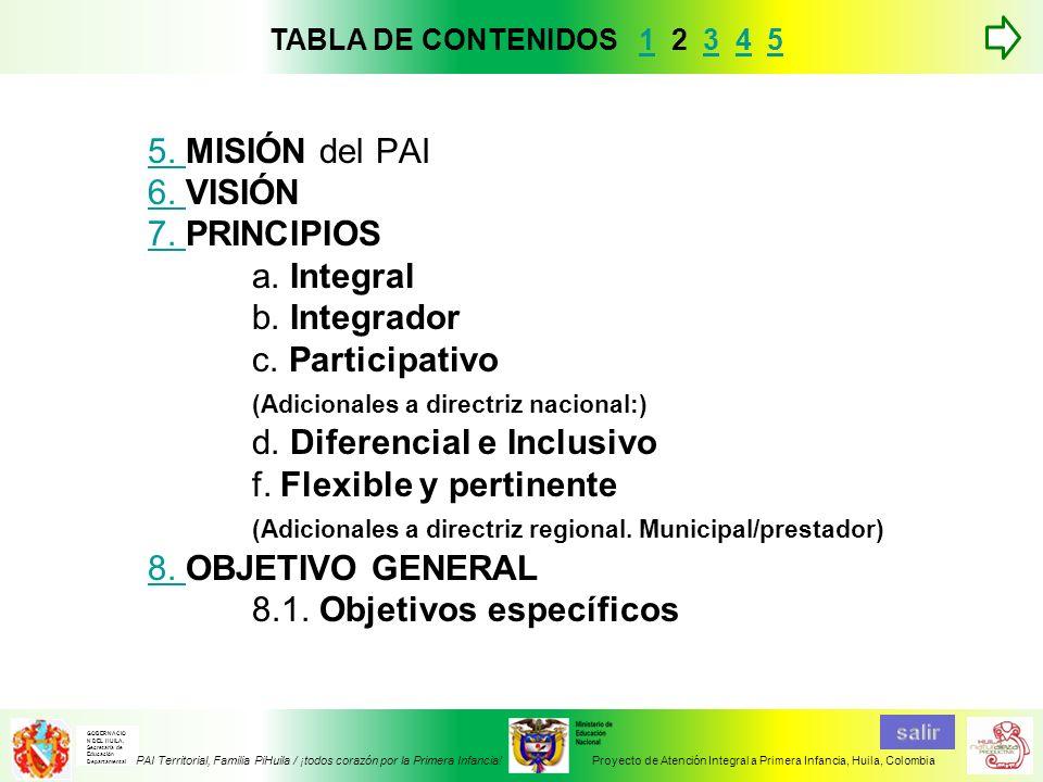 5. 5. MISIÓN del PAI 6. VISIÓN 7. PRINCIPIOS a. Integral b. Integrador c. Participativo (Adicionales a directriz nacional:) d. Diferencial e Inclusivo