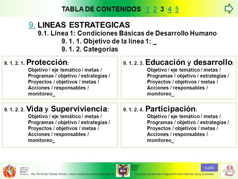 9.1. Línea 1: Condiciones Básicas de Desarrollo Humano 9. 1. 1. Objetivo de la línea 1: _ 9. 1. 2. Categorías 9.9. LINEAS ESTRATEGICAS 9. 1. 2. 1. Pro