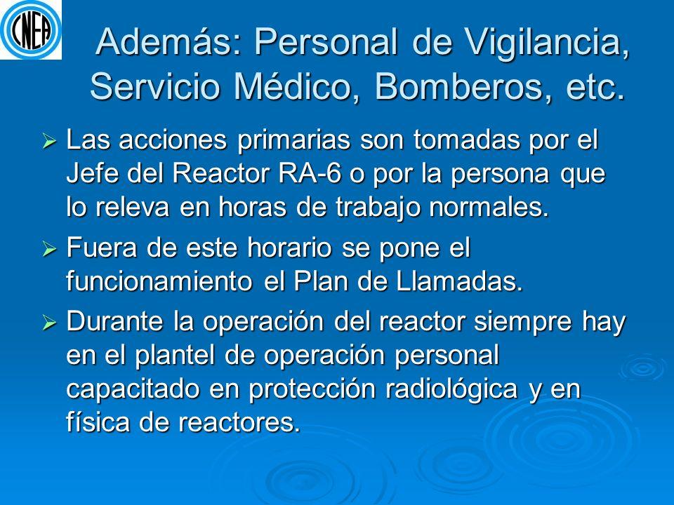 Además: Personal de Vigilancia, Servicio Médico, Bomberos, etc. Además: Personal de Vigilancia, Servicio Médico, Bomberos, etc. Las acciones primarias